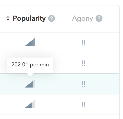 Screenshot of hovering over endpoint popularity for RPM