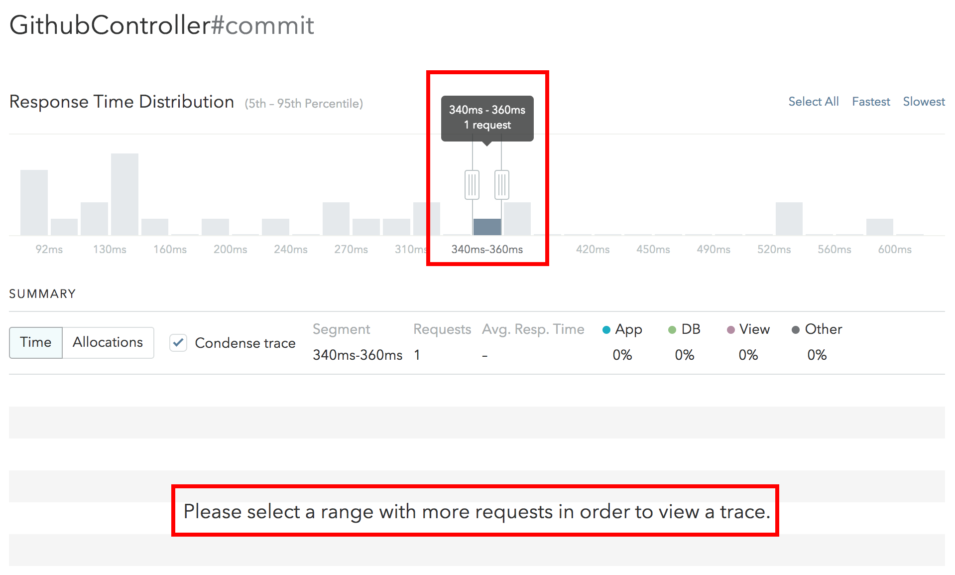 Screenshot of an endpoint page with a time frame selected that has 1 request but displays the message 'Please select a range with more requests in order to view a trace.'